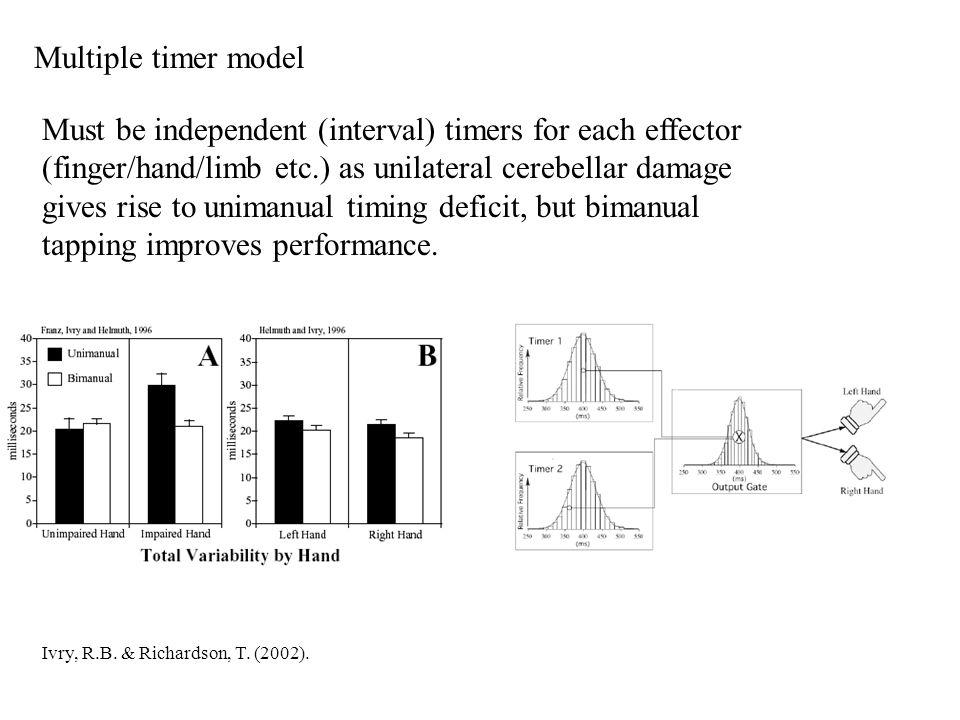 Multiple timer model