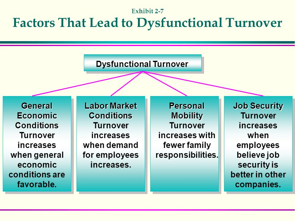 dysfunctional turnover How to calculate turnover turnover occurs when an employee leaves a job, and the position needs to be filled turnover can be measured using a turnover rate formula.