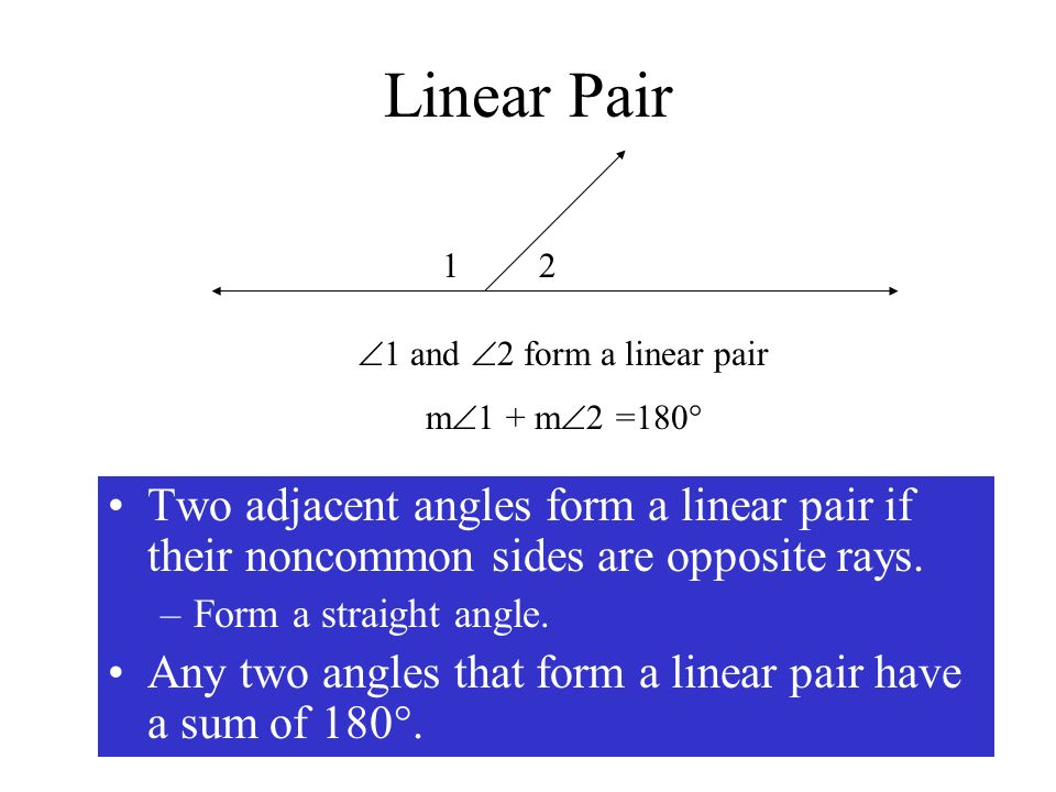 1 and 2 form a linear pair