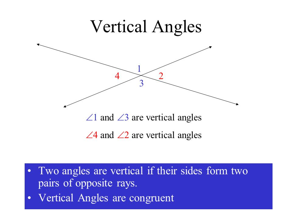 Vertical Angles 1 and 3 are vertical angles. 4 and 2 are vertical angles.