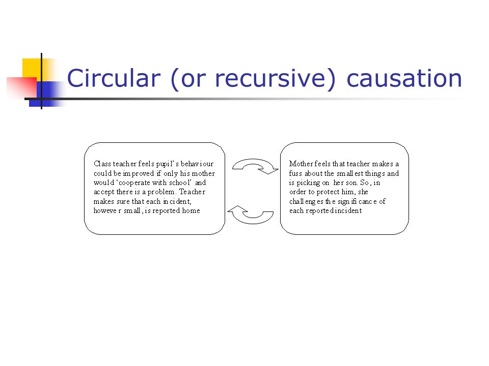 Circular (or recursive) causation