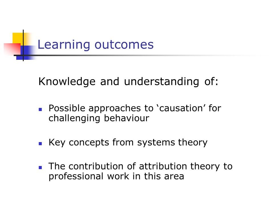 Learning outcomes Knowledge and understanding of: