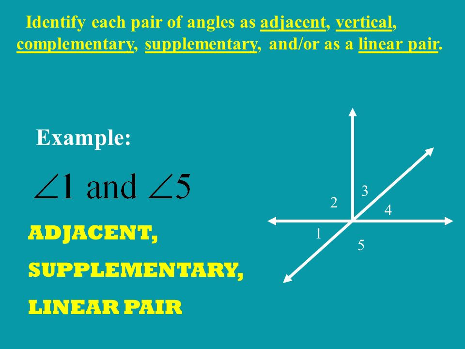 Example: ADJACENT, SUPPLEMENTARY, LINEAR PAIR