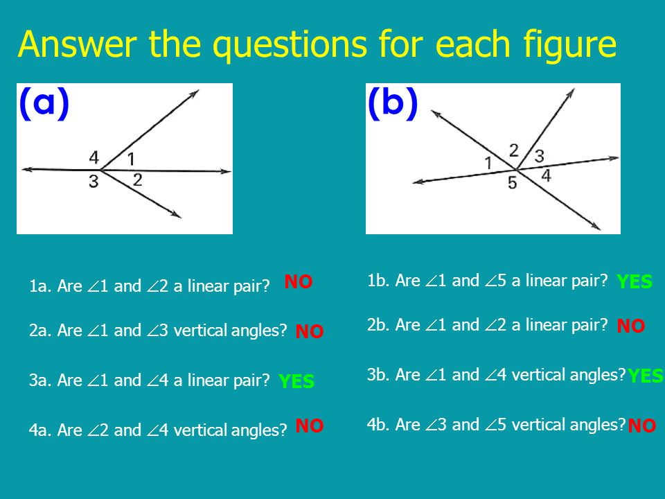 Answer the questions for each figure