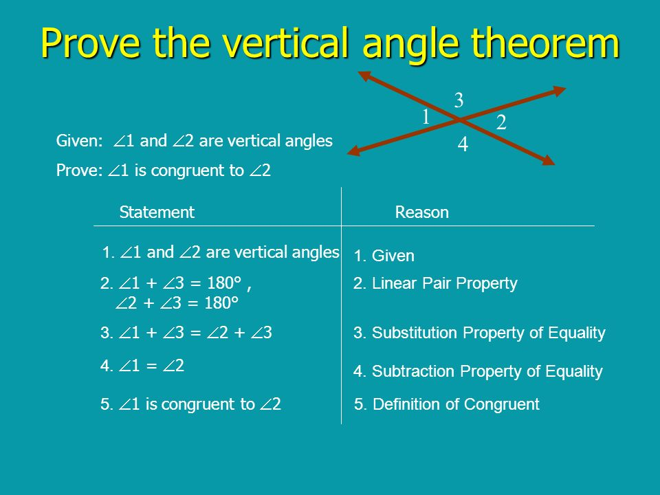 Prove the vertical angle theorem