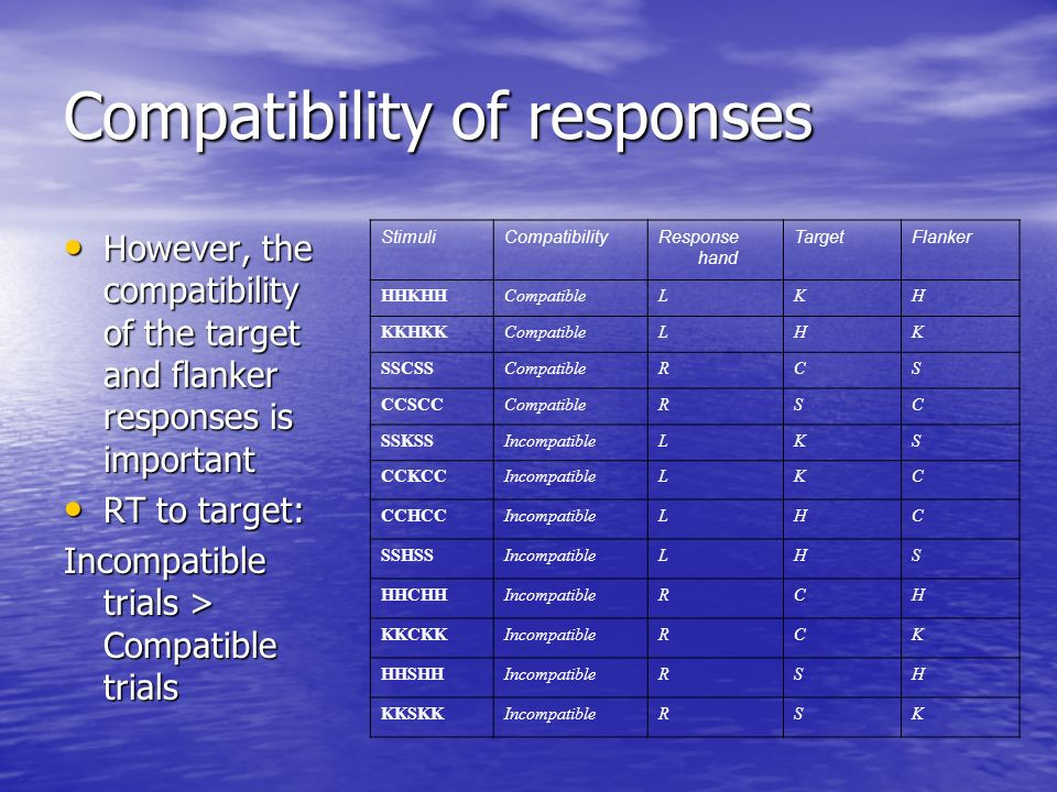 Compatibility of responses