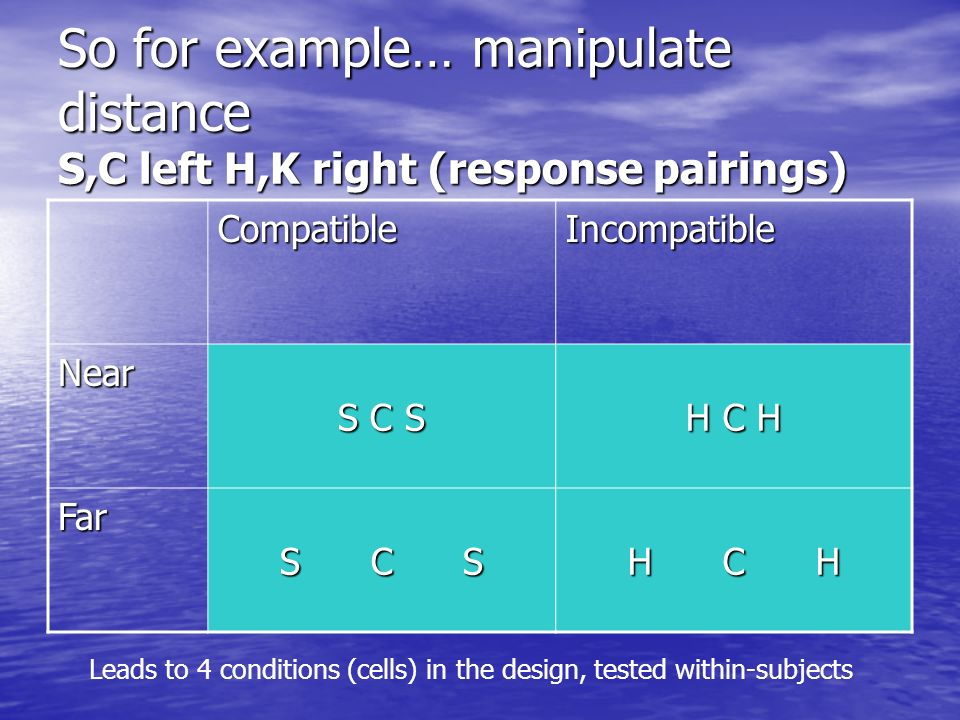 So for example… manipulate distance S,C left H,K right (response pairings)