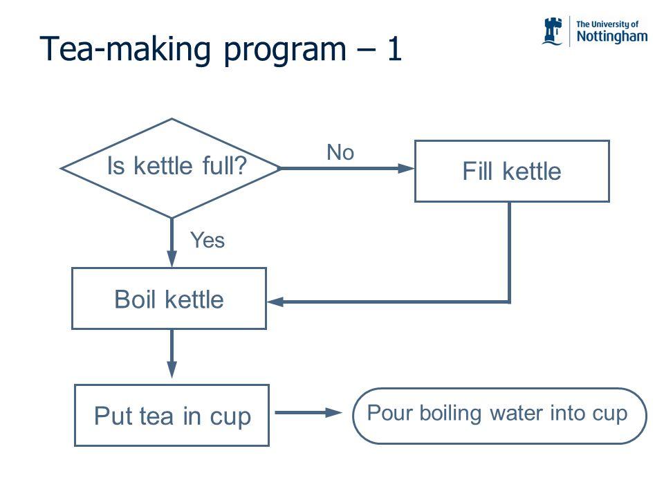 Tea-making program – 1 Is kettle full Fill kettle Boil kettle