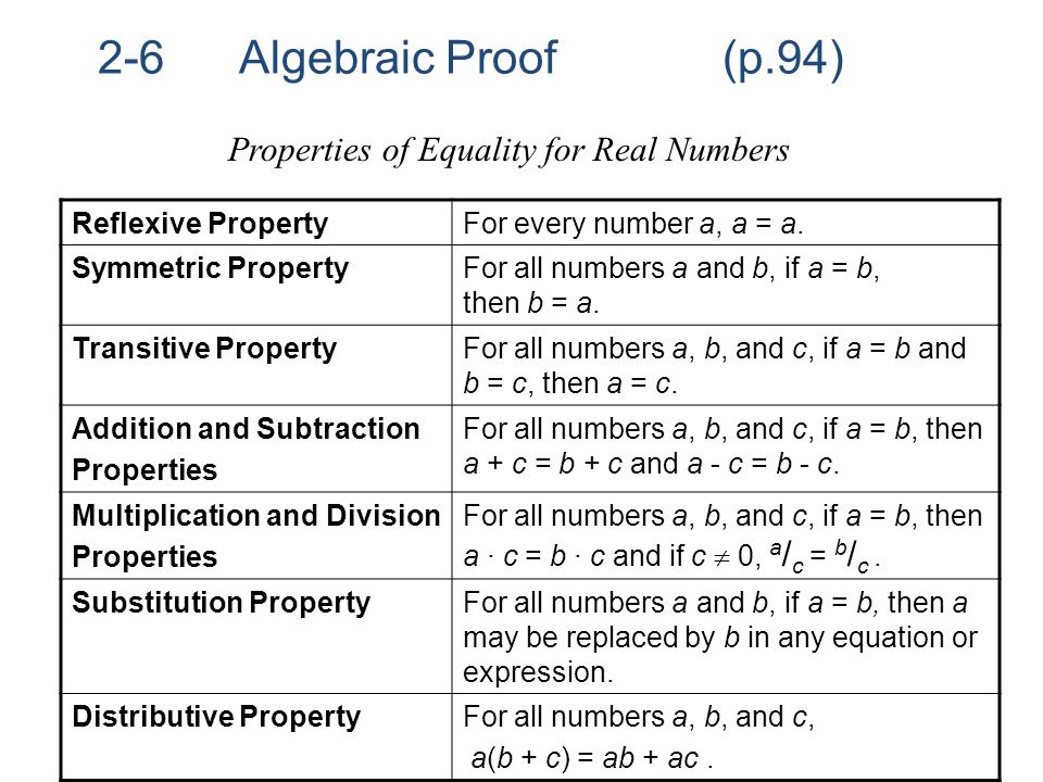 2-6 Algebraic Proof (p.94) Properties of Equality for Real Numbers