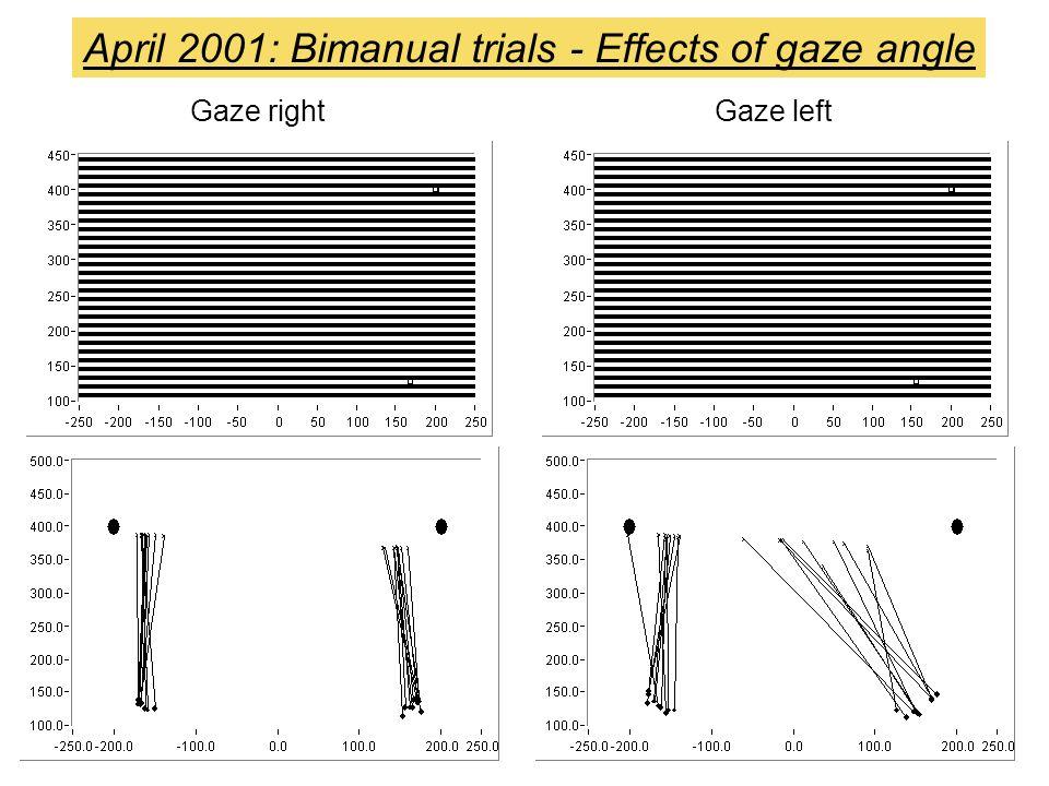 April 2001: Bimanual trials - Effects of gaze angle