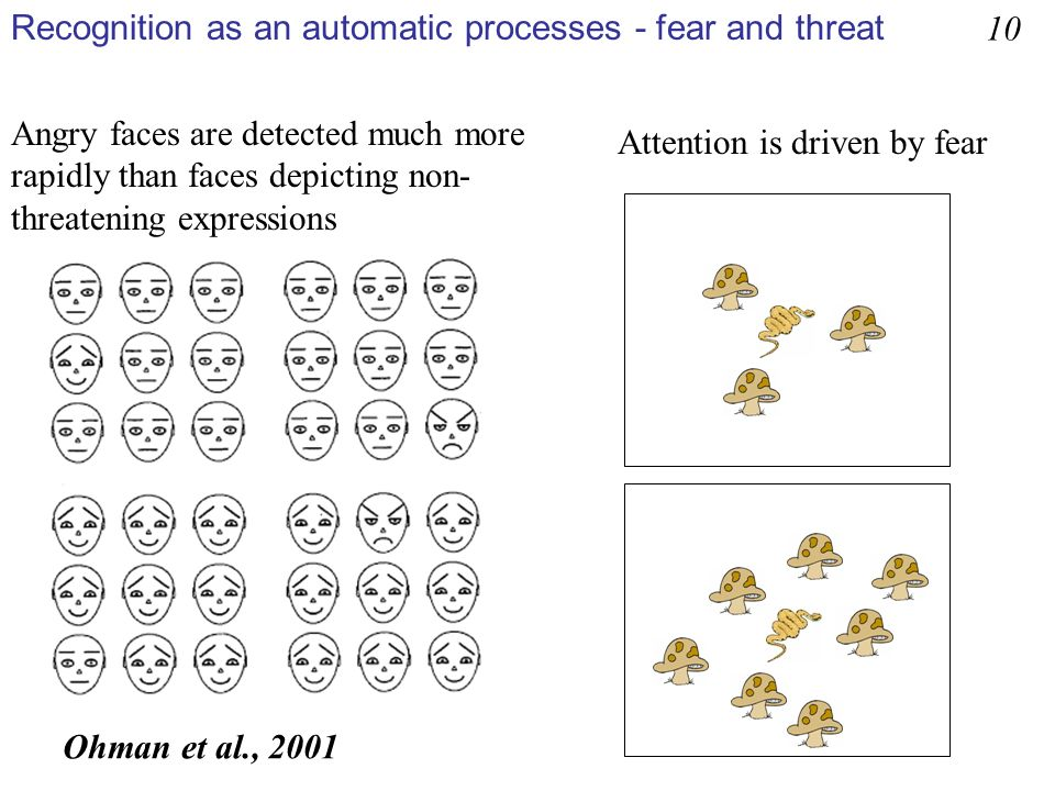 Recognition as an automatic processes - fear and threat