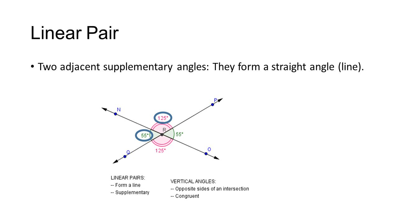 worksheet Supplementary Angles angle relationships geometry ppt video online download 5 linear pair two adjacent supplementary angles they form a straight line