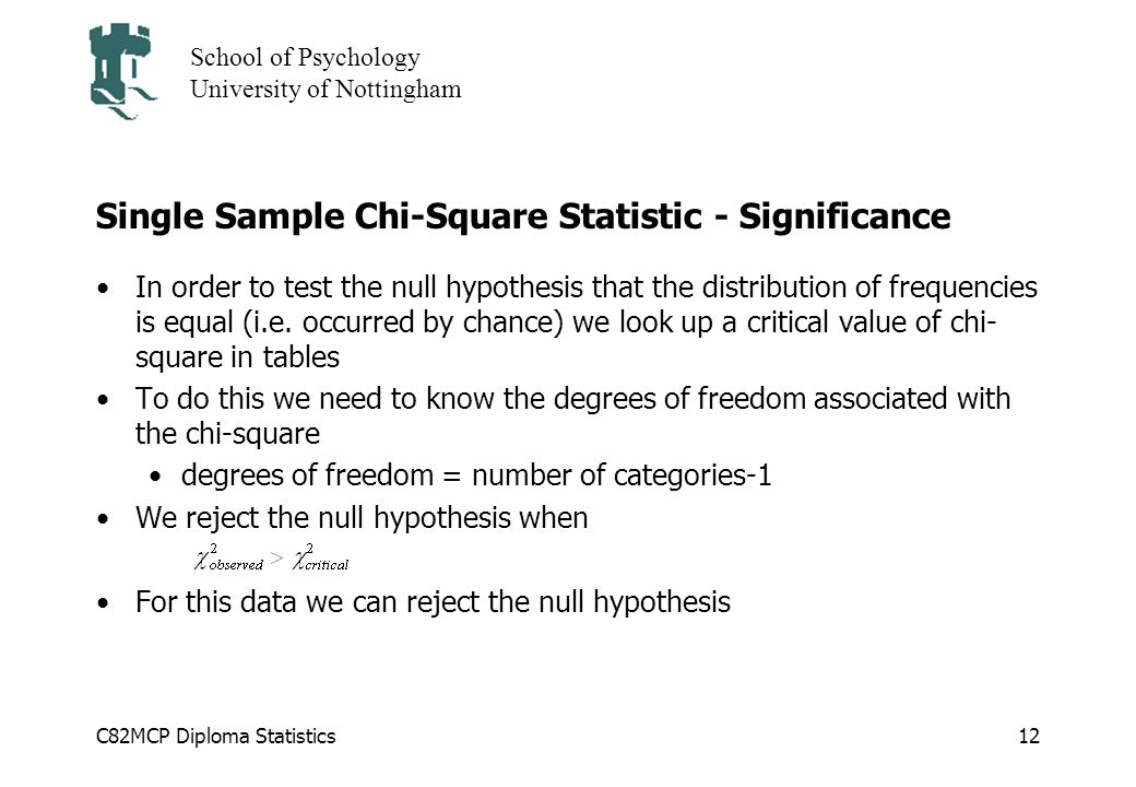 Single Sample Chi-Square Statistic - Significance