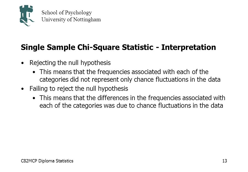 Single Sample Chi-Square Statistic - Interpretation