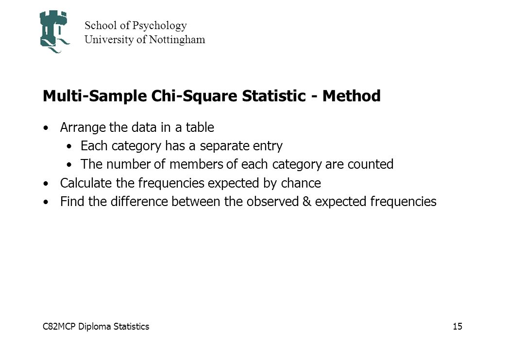 Multi-Sample Chi-Square Statistic - Method