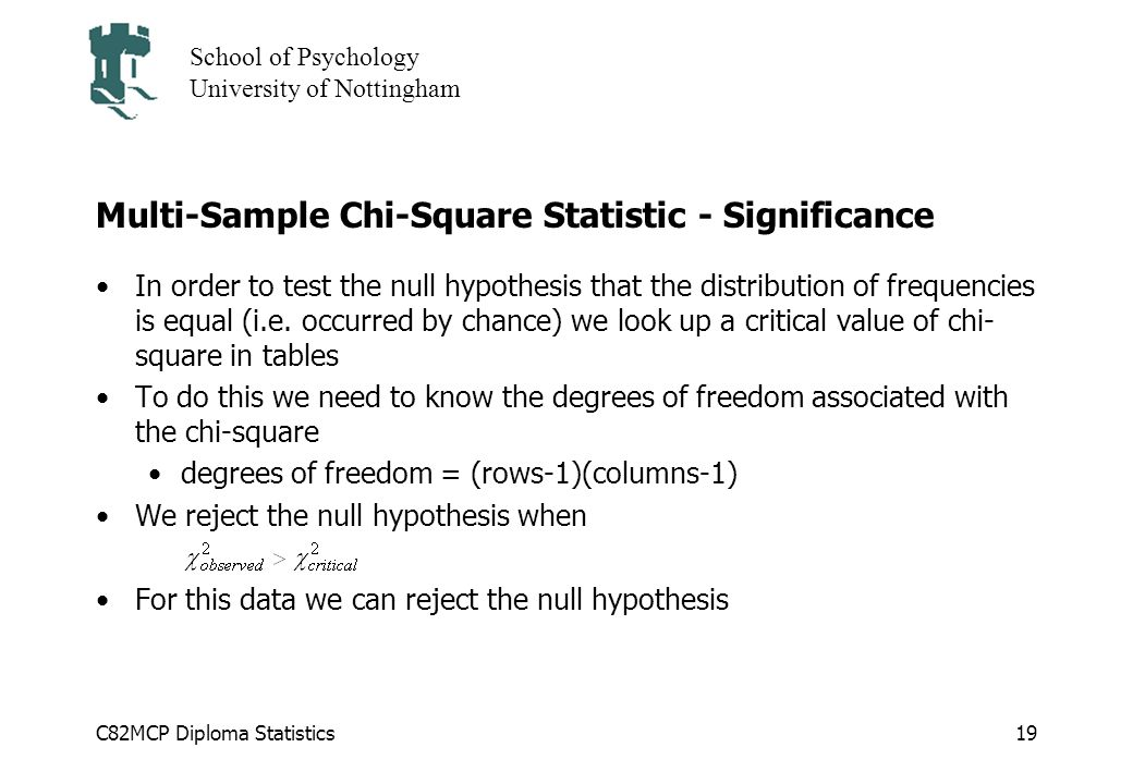 Multi-Sample Chi-Square Statistic - Significance