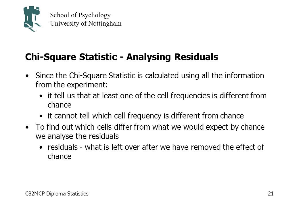 Chi-Square Statistic - Analysing Residuals