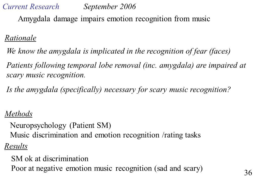 Current Research September 2006. Amygdala damage impairs emotion recognition from music. Rationale.