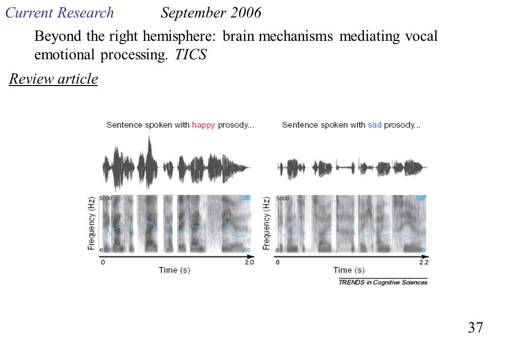 Current Research September 2006. Beyond the right hemisphere: brain mechanisms mediating vocal emotional processing. TICS.