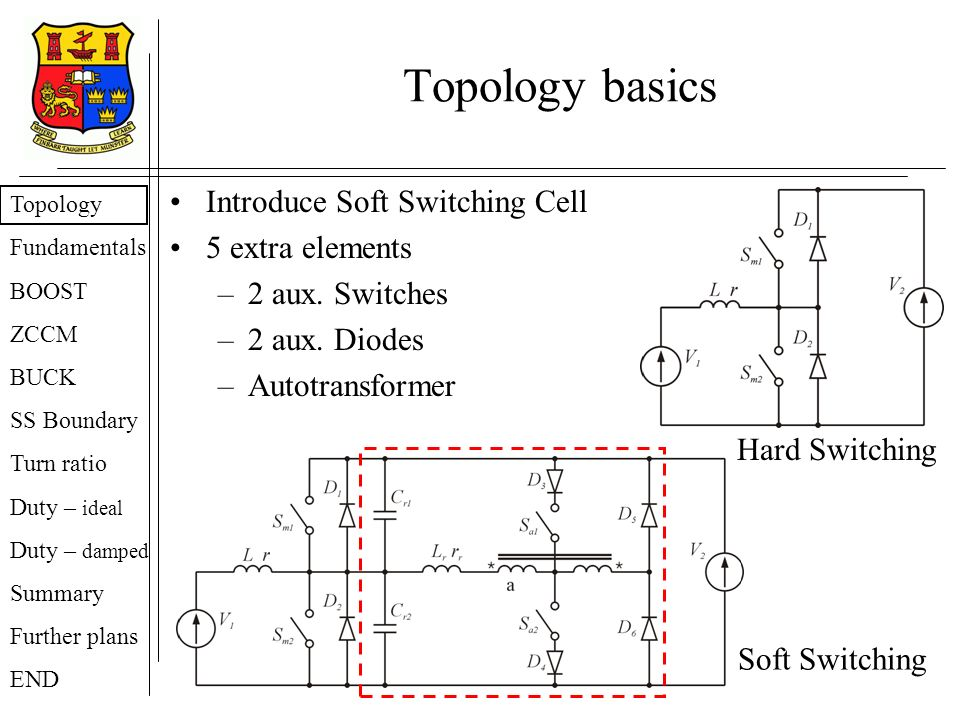 Topology basics Introduce Soft Switching Cell 5 extra elements