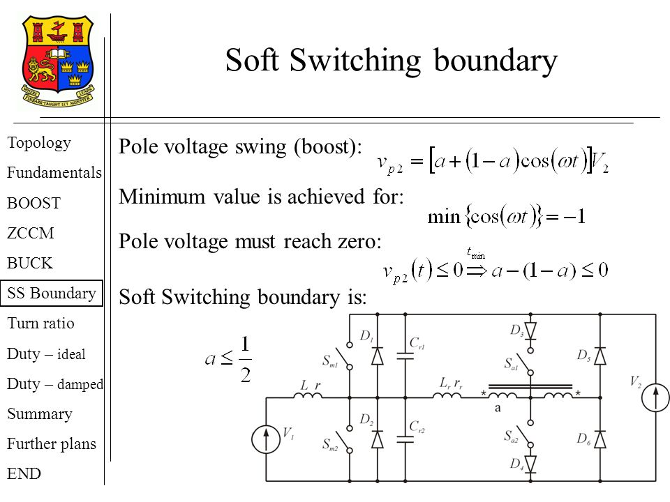 Soft Switching boundary