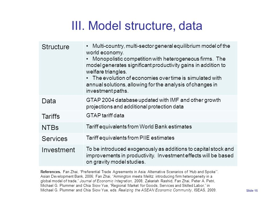 III. Model structure, data