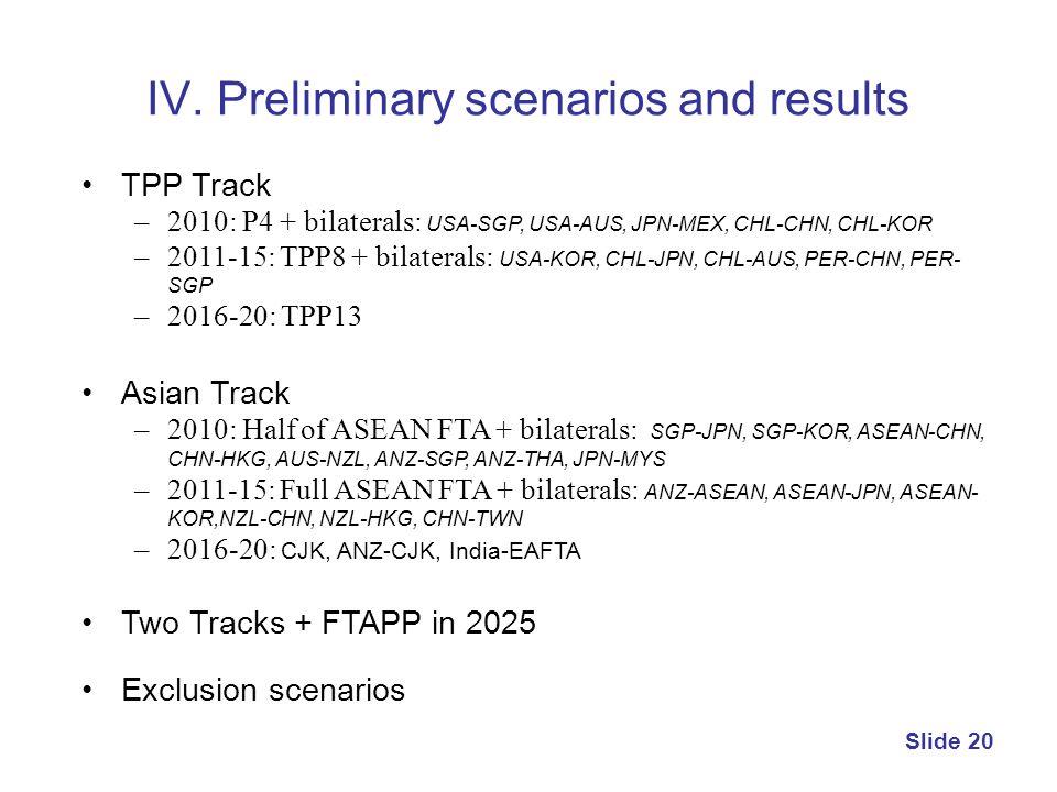 IV. Preliminary scenarios and results