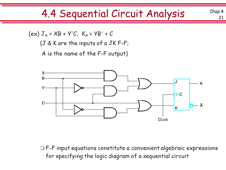 chap 4  sequential circuits