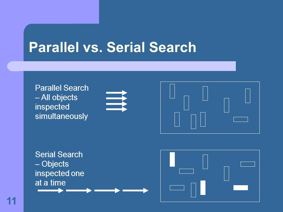 Parallel vs. Serial Search