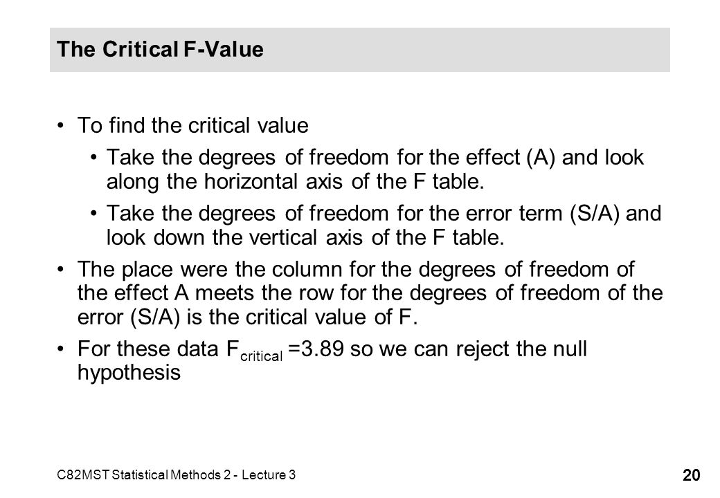 The Critical F-Value To find the critical value. Take the degrees of freedom for the effect (A) and look along the horizontal axis of the F table.