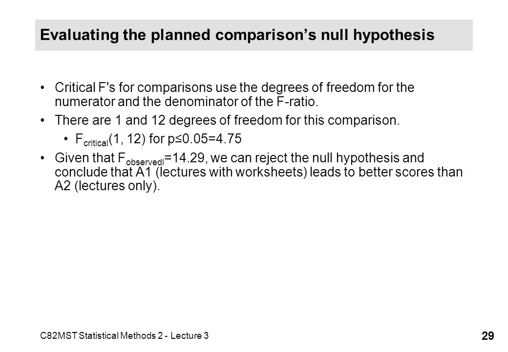 Evaluating the planned comparison's null hypothesis