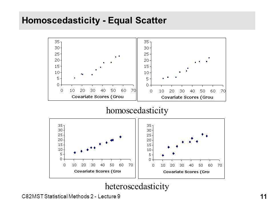 Homoscedasticity - Equal Scatter