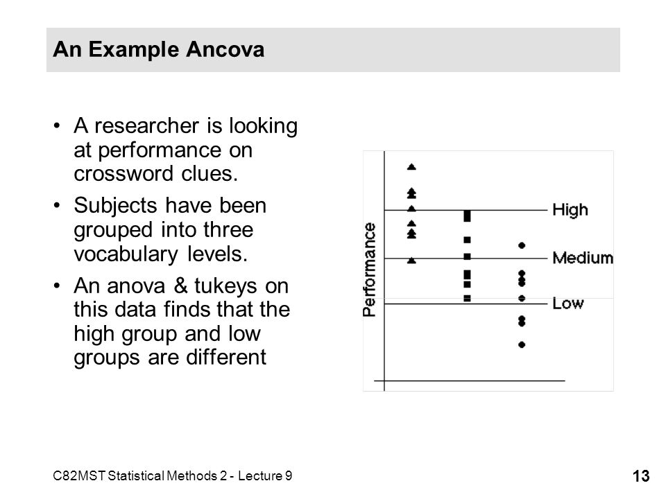 An Example Ancova A researcher is looking at performance on crossword clues. Subjects have been grouped into three vocabulary levels.