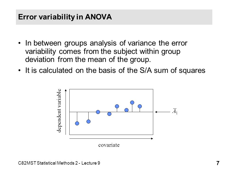 Error variability in ANOVA