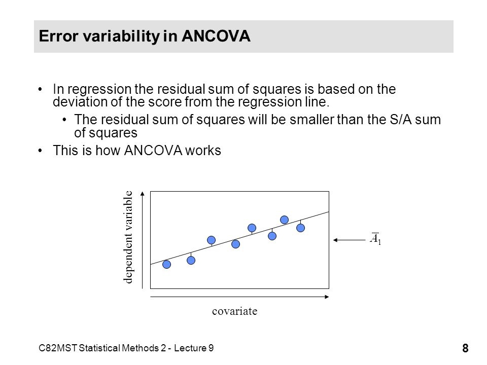 Error variability in ANCOVA