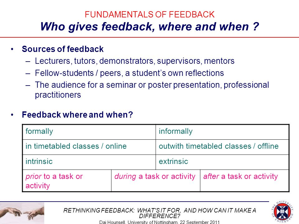 FUNDAMENTALS OF FEEDBACK Who gives feedback, where and when