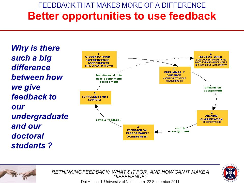 FEEDBACK THAT MAKES MORE OF A DIFFERENCE Better opportunities to use feedback