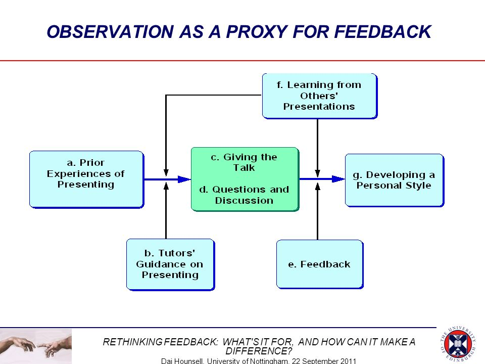 OBSERVATION AS A PROXY FOR FEEDBACK