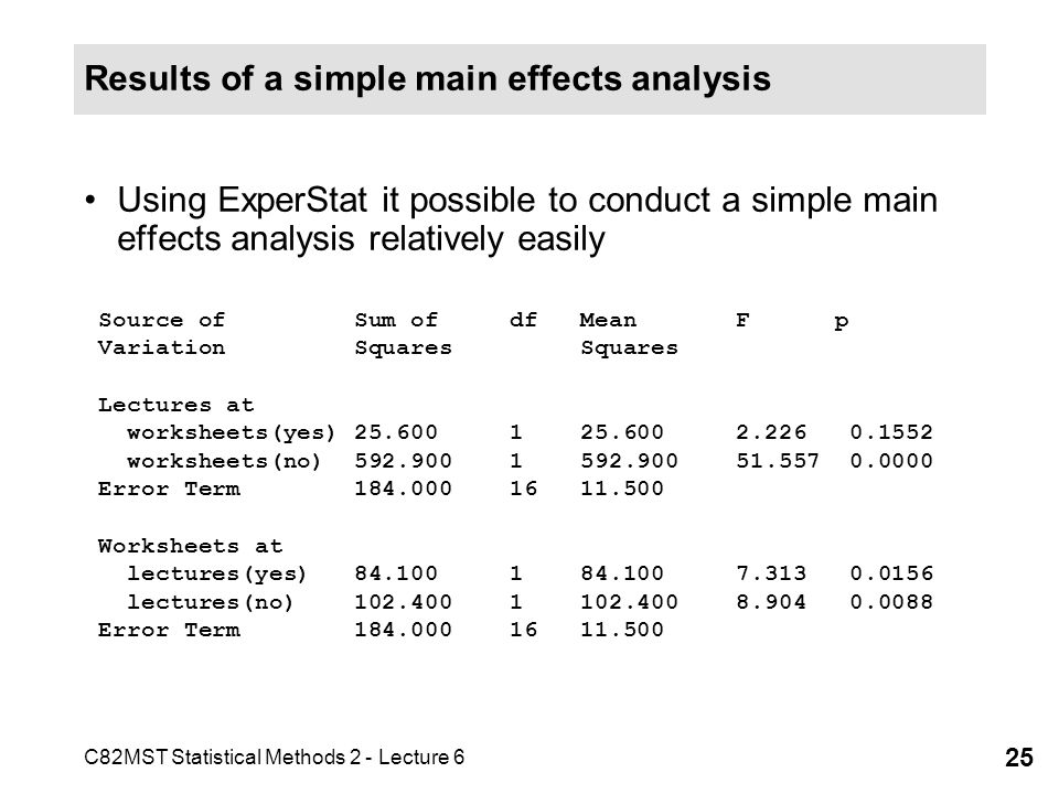 Results of a simple main effects analysis