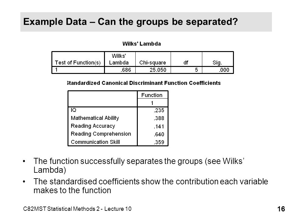 Example Data – Can the groups be separated