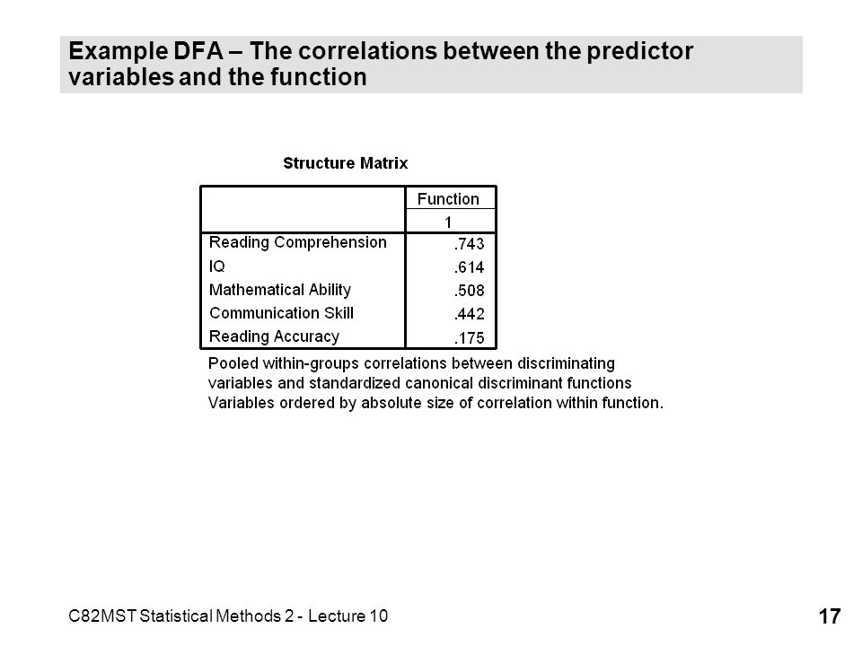 Example DFA – The correlations between the predictor variables and the function