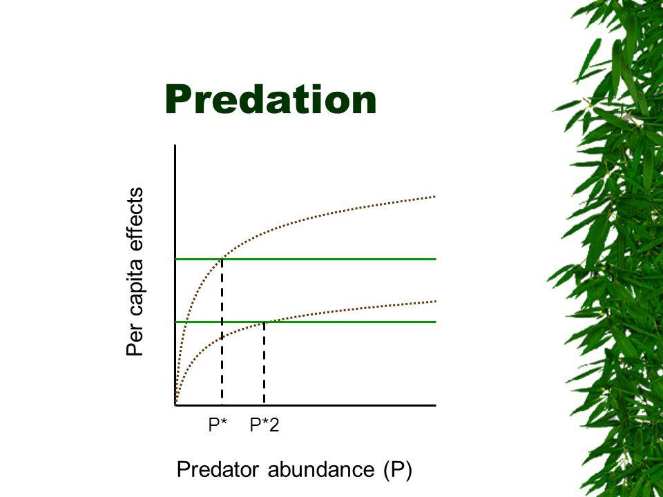 Predation Per capita effects P* P*2 Predator abundance (P)