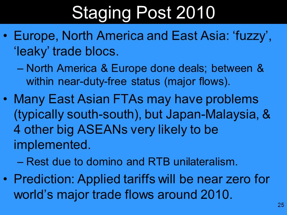 Staging Post 2010 Europe, North America and East Asia: 'fuzzy', 'leaky' trade blocs.