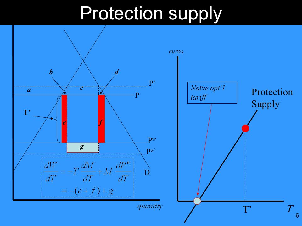 Protection supply Protection Supply T T' euros S b d P' a c