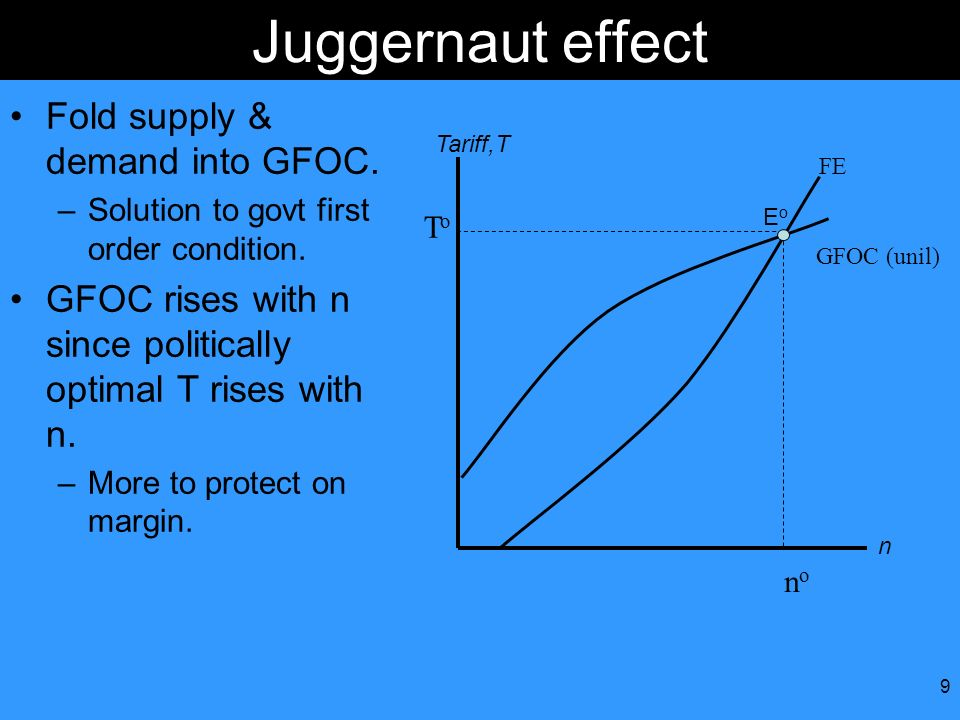 Juggernaut effect Fold supply & demand into GFOC.