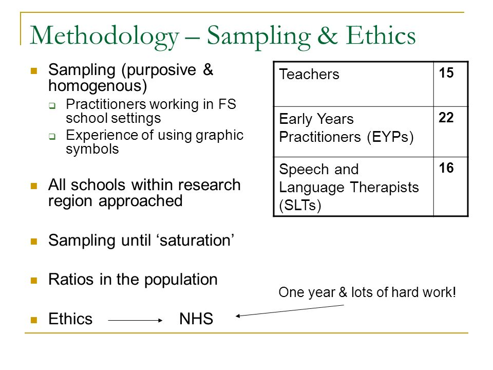 Methodology – Sampling & Ethics