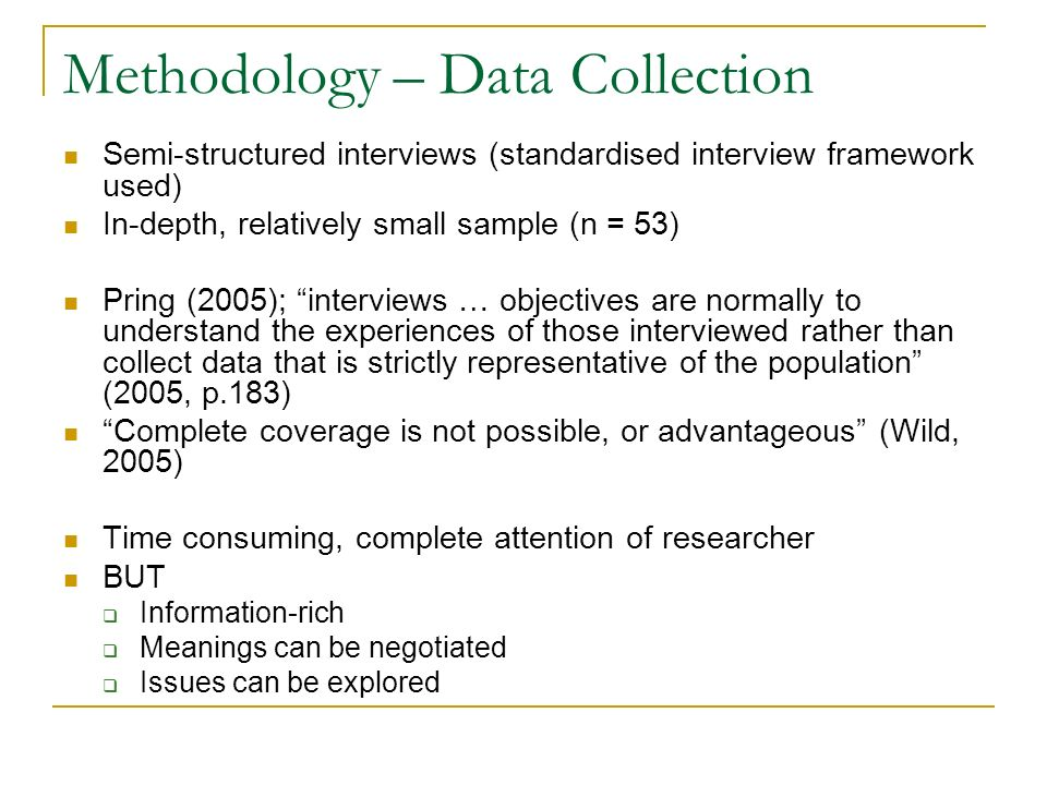 Methodology – Data Collection