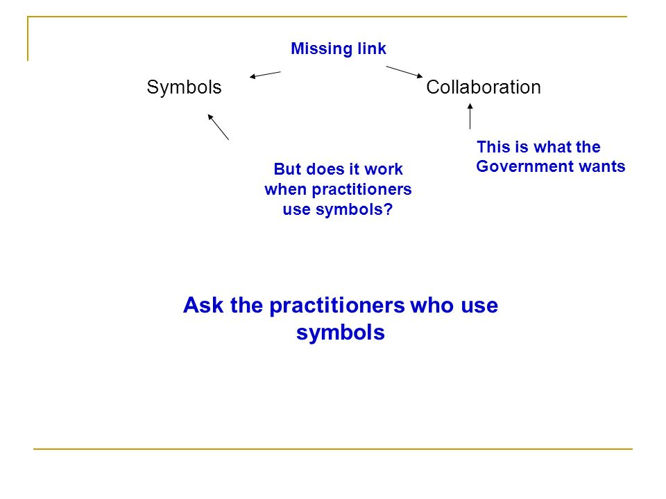 Ask the practitioners who use symbols