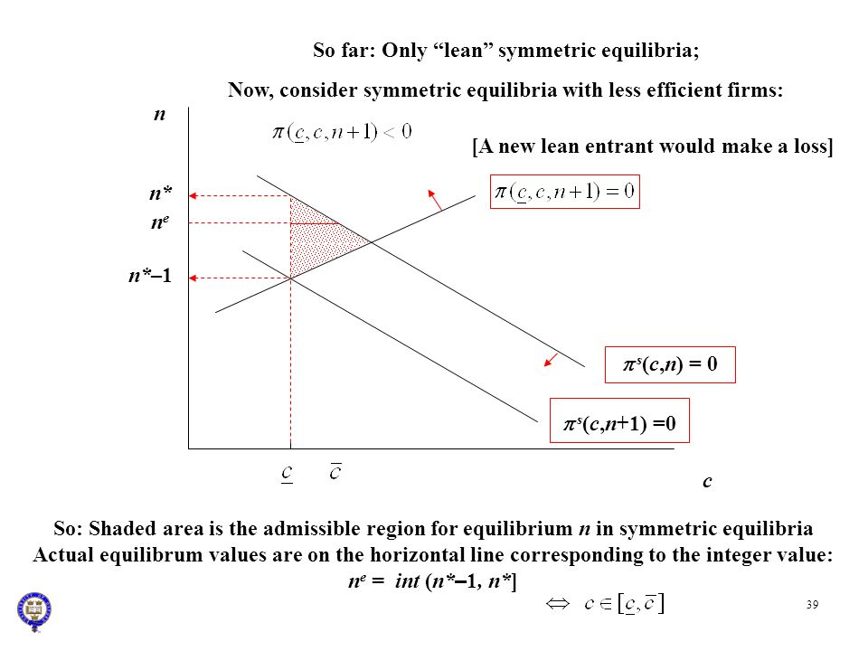 So far: Only lean symmetric equilibria;
