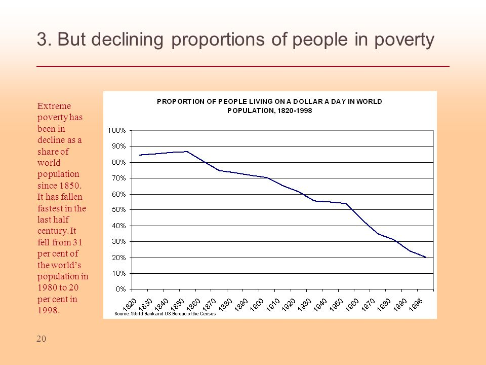 3. But declining proportions of people in poverty